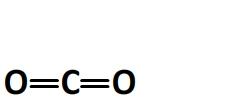 Formule développée du dioxyde de carbone