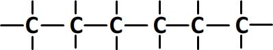 Chaîne principale de l'hexane