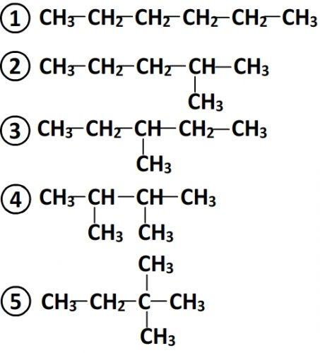 Recherche des isomères de formules Chaines des isomères de formule C6H14