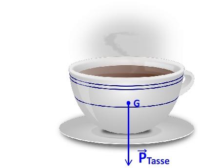 Vecteur poids tasse de café
