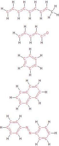 Exemples de groupements chromophores