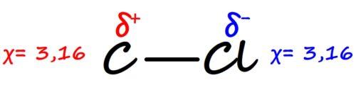 Liaison polarisée carbone chlore