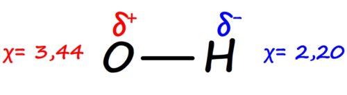Liaison polarisée oxygène hydrogène