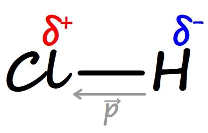 Moment dipolaire de la molécule de chlorure d'hydrogène