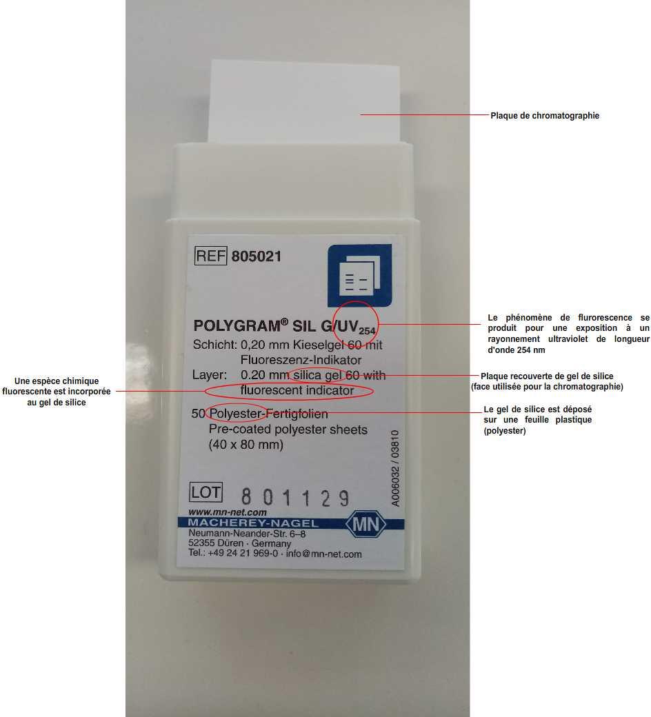 Boîte de plaques de chromatographie