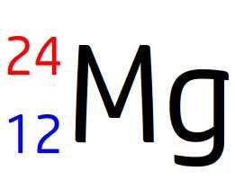 Ecriture conventionnel du noyau magnésium