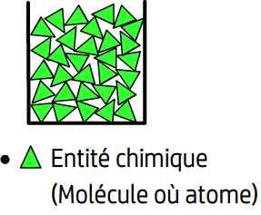 entités chimique état liquide