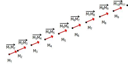 Vecteur déplacement mouvement rectiligne