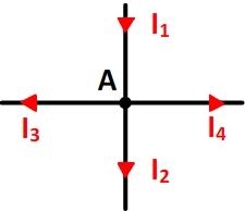 Exemple d'expression de la loi des noeuds
