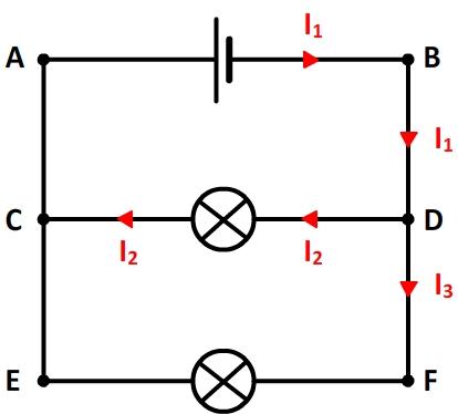 Noeuds d'un circuit en dérivation