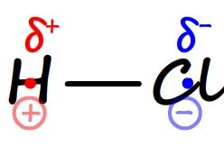 Molécule polaire de chlorure d'hydrogène HCl