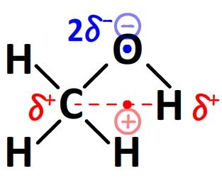 Molécule polaire de méthanol