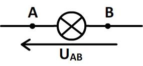Flèche associée à une tension UAB