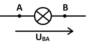 Flèche associée à une tension UBA