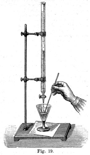 Illustration: réalisation d'un titrage colorimétrique