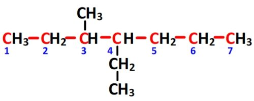 Numérotation des carbones de la chaîne principale du 4-éthyl-3-méthylheptane