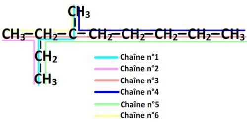 comment trouver la chaîne principale d'une molécule organique: exemple n°2