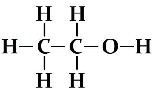 Formule développée de l'éthanol