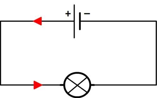 Sens du courant dans un circuit en série simple