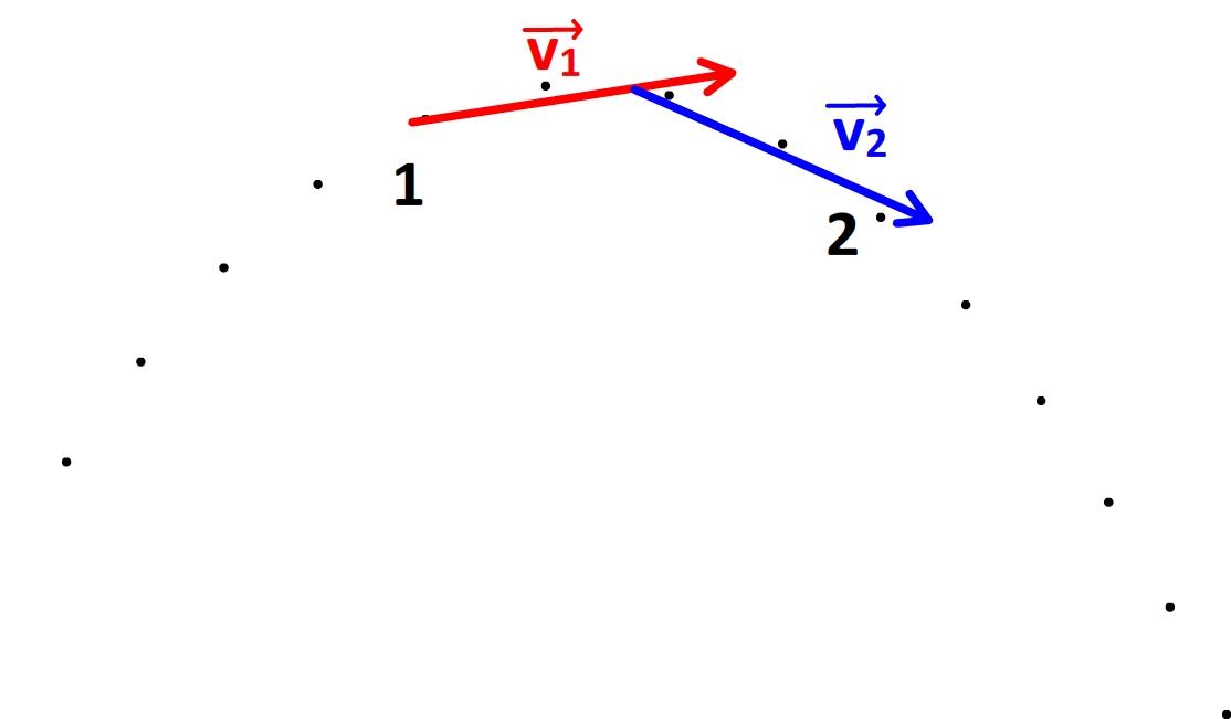 Tracer du vecteur variation de vitesse étape 1