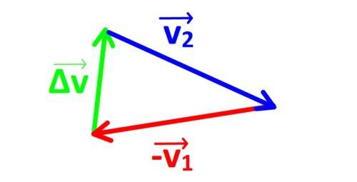 Tracer du vecteur variation de vitesse étape 4