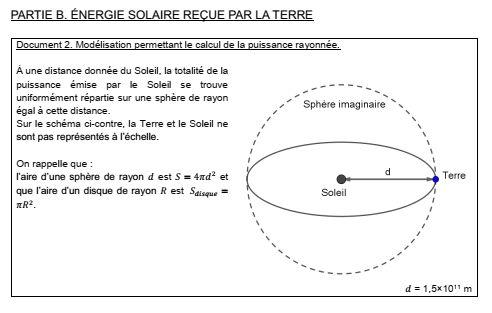 Enoncé exercice 1 - Sujet 56 - Enseignement scientifique - Le rayonnement solaire reçu sur Terre - Partie B