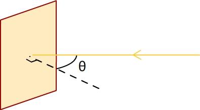 Puissance reçu par la surface terrestre, angle theta